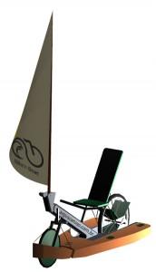 bikenboat